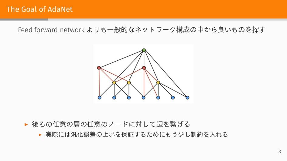 The Goal of AdaNet Feed forward network よりも一般的な...