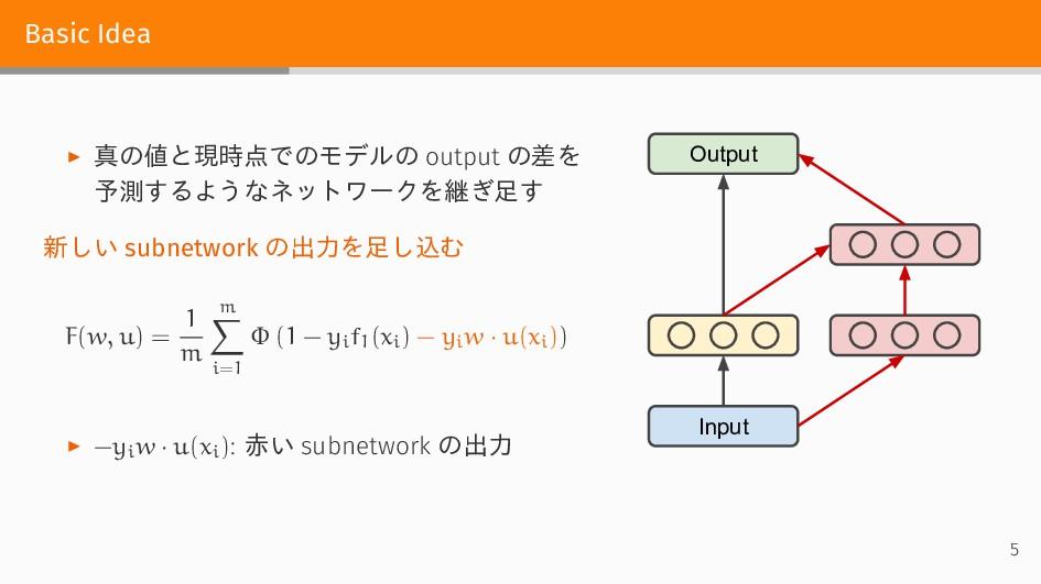 Basic Idea ▶ 真の値と現時点でのモデルの output の差を 予測するようなネッ...