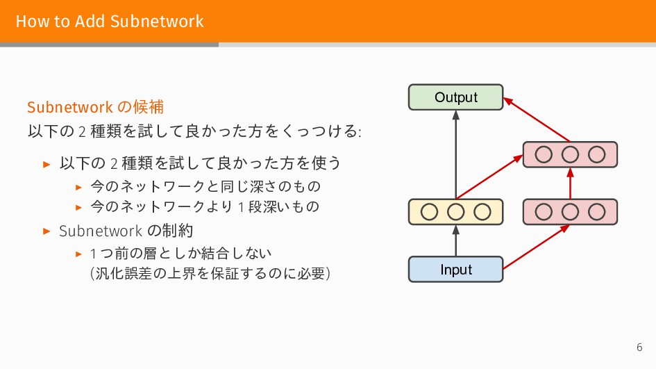 How to Add Subnetwork Subnetwork の候補 以下の 2 種類を試...