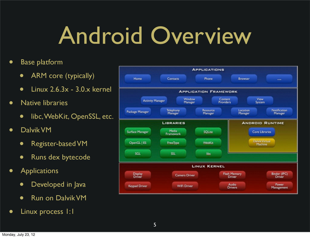 Android Overview • Base platform • ARM core (ty...
