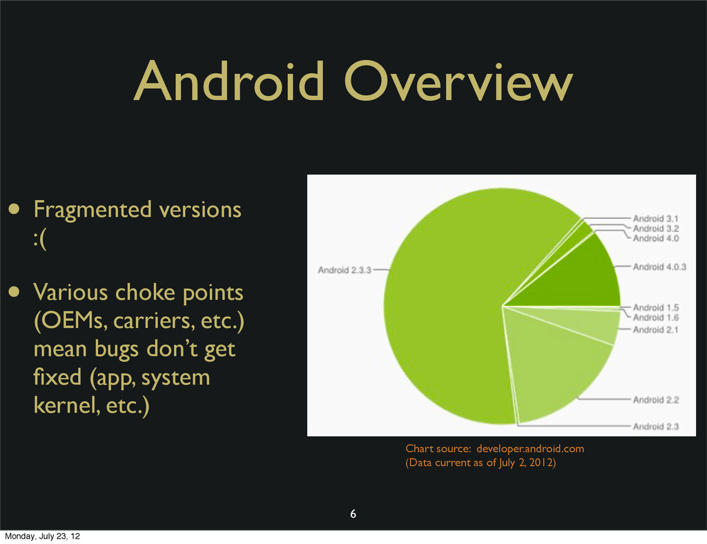 Android Overview • Fragmented versions :( • Var...