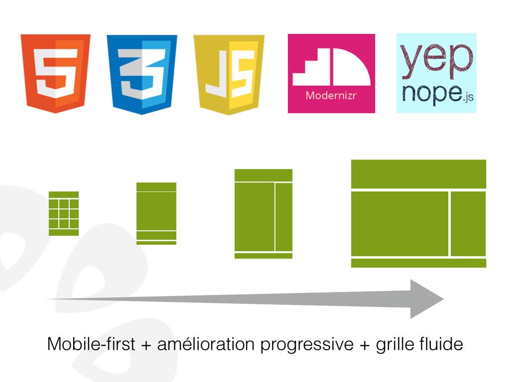 Mobile-first + amélioration progressive + grille...