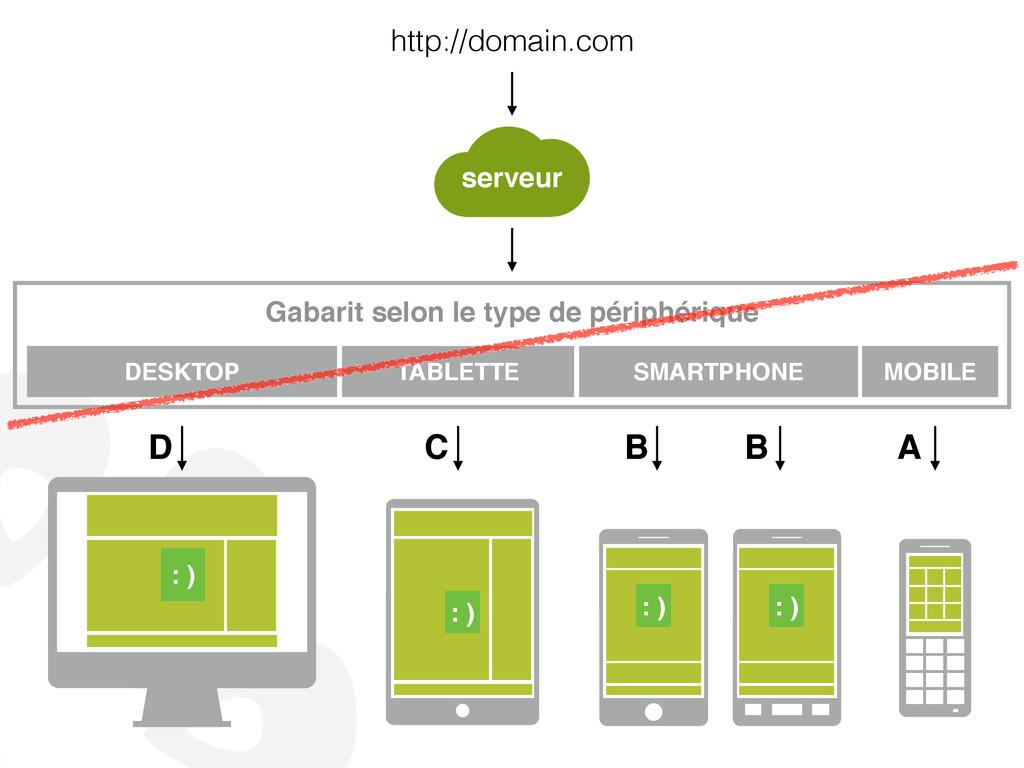 http://domain.com : ) : ) Gabarit selon le type...