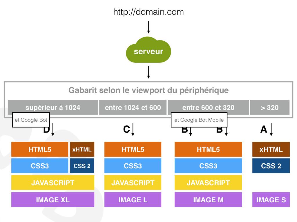 http://domain.com HTML5 CSS3 CSS 2 JAVASCRIPT I...