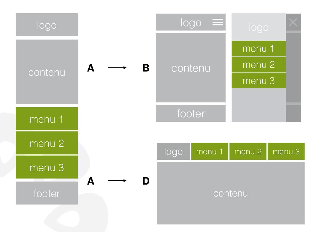 logo menu 1 menu 2 menu 3 contenu footer logo c...
