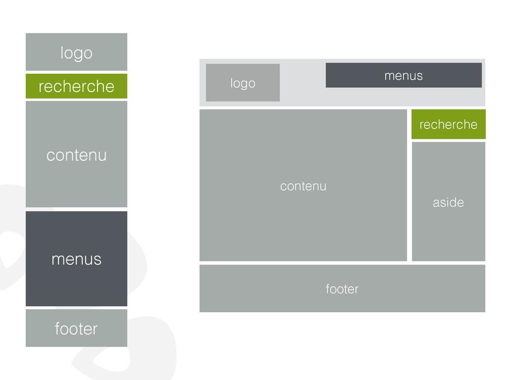 logo menus contenu footer logo contenu menus re...
