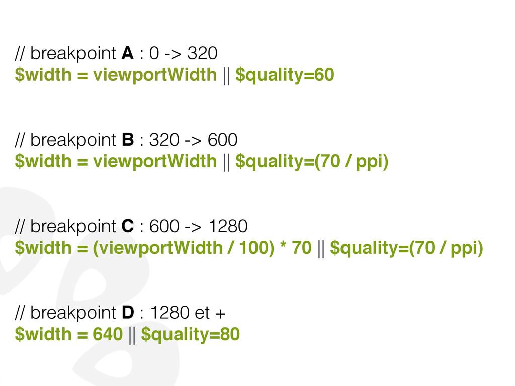 // breakpoint A : 0 -> 320 $width = viewportWid...