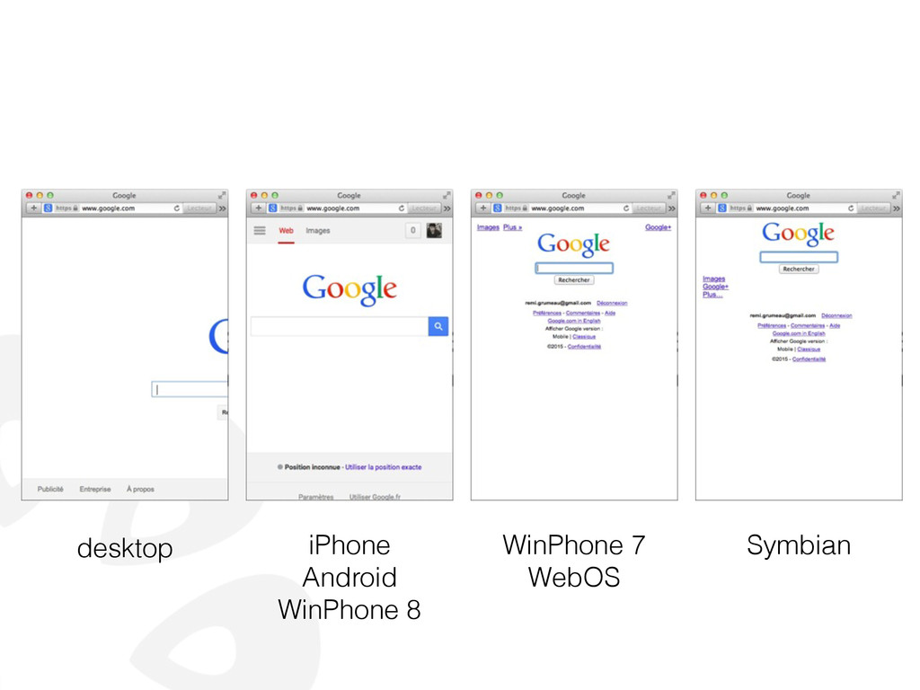 desktop iPhone Android WinPhone 8 WinPhone 7 We...