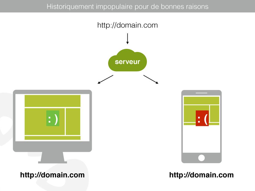 http://domain.com http://domain.com : ( : ) His...