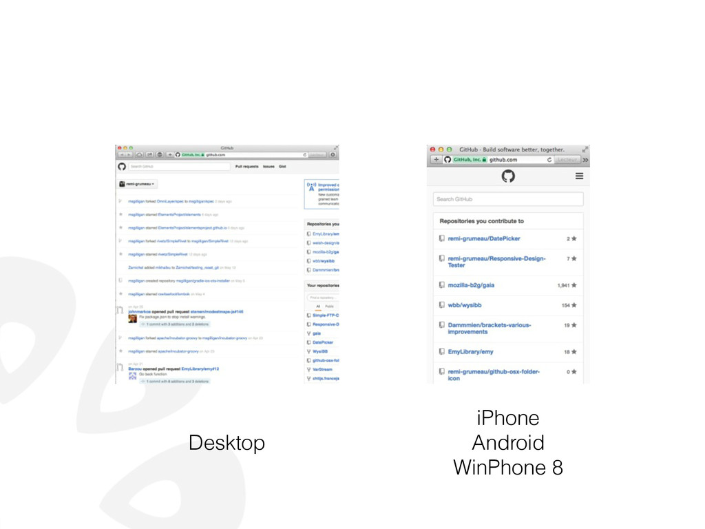 ! Desktop iPhone Android WinPhone 8