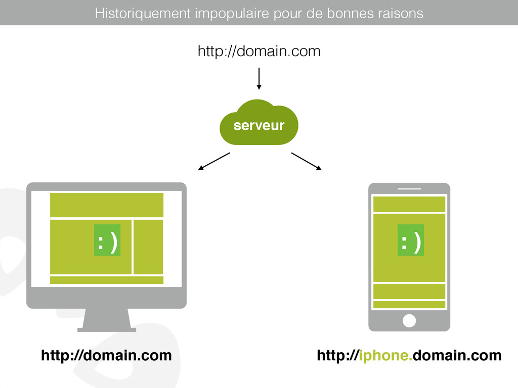 http://domain.com http://iphone.domain.com : ) ...