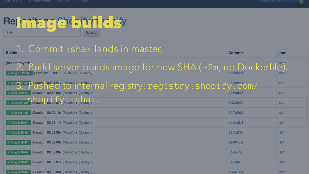 Image builds 1. Commit <sha> lands in master. 2...