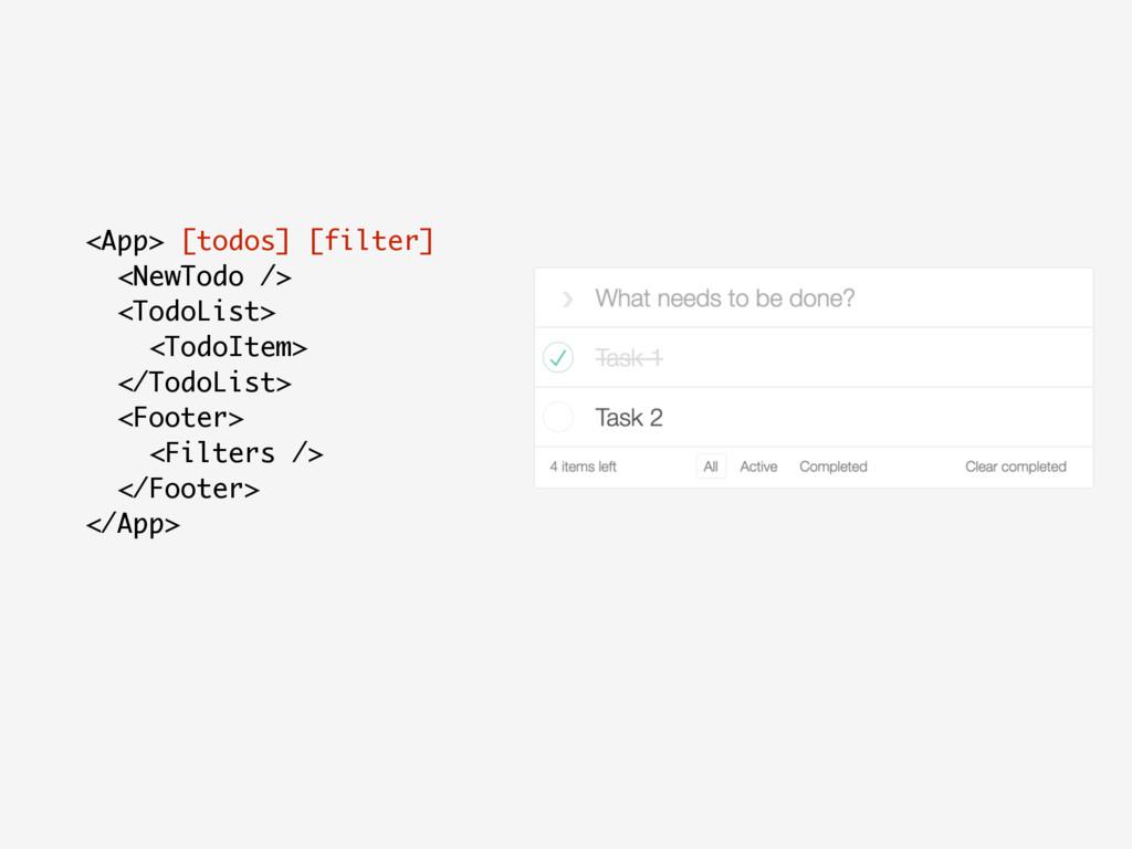 <App> [todos] [filter] <NewTodo /> <TodoList> <...