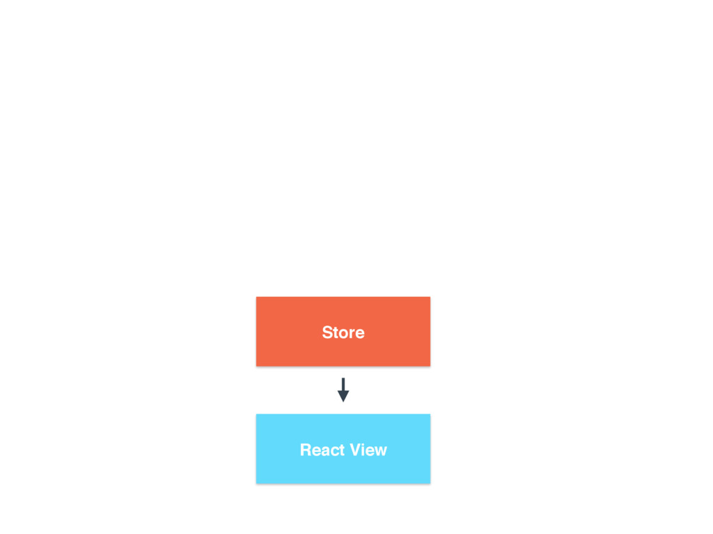 React View Store