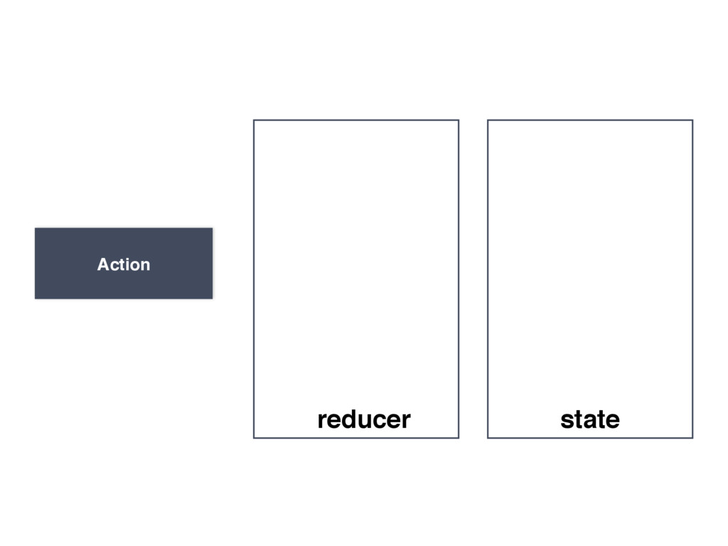 Action reducer state