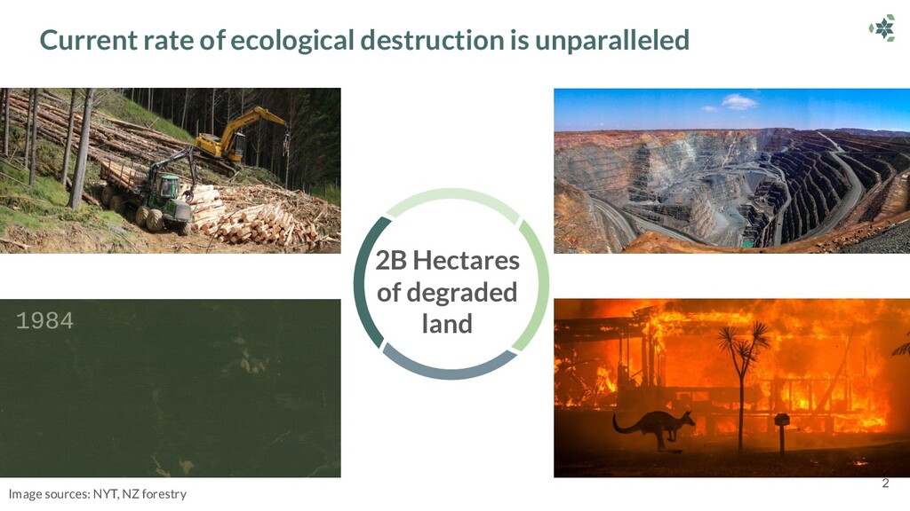 Current rate of ecological destruction is unpar...