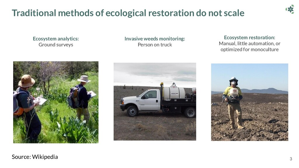 Traditional methods of ecological restoration d...