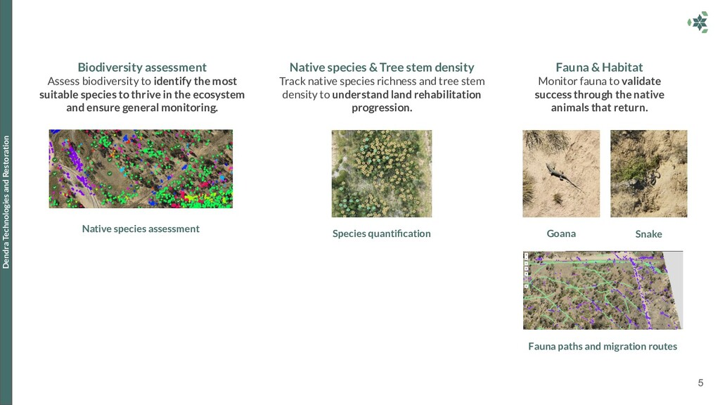 Dendra Technologies and Restoration Native spec...