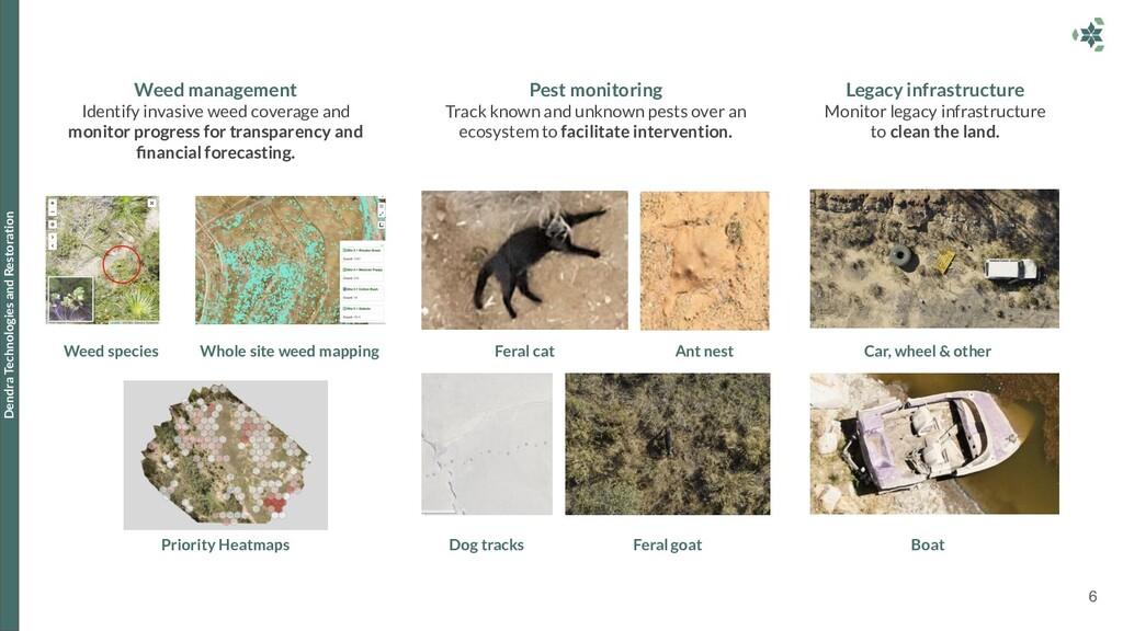 Dendra Technologies and Restoration Pest monito...