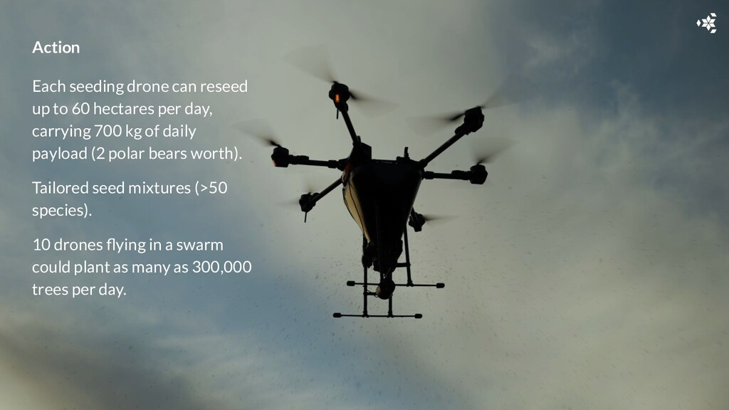 Action Each seeding drone can reseed up to 60 h...