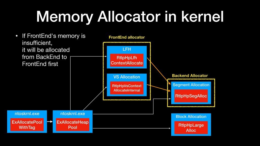 Memory Allocator in kernel • If FrontEnd's memo...