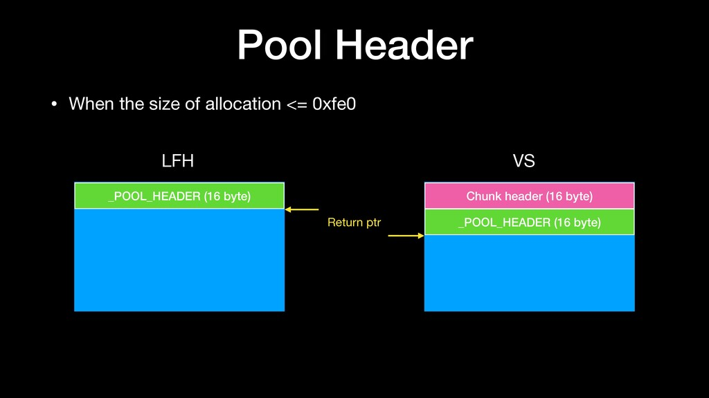 Pool Header • When the size of allocation <= 0x...