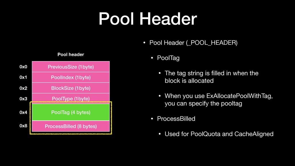 Pool Header • Pool Header (_POOL_HEADER)  • Poo...