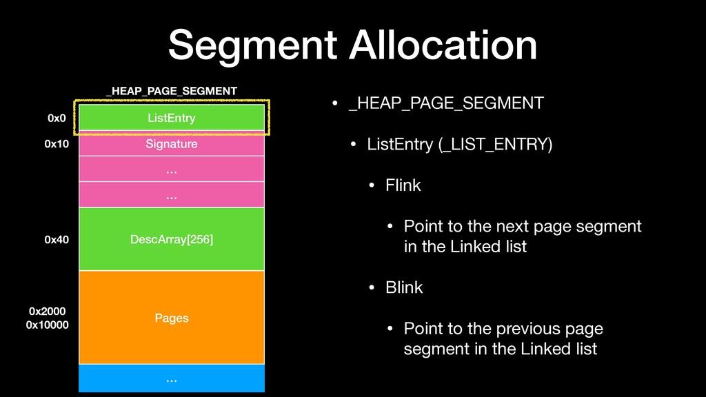 Segment Allocation • _HEAP_PAGE_SEGMENT  • List...