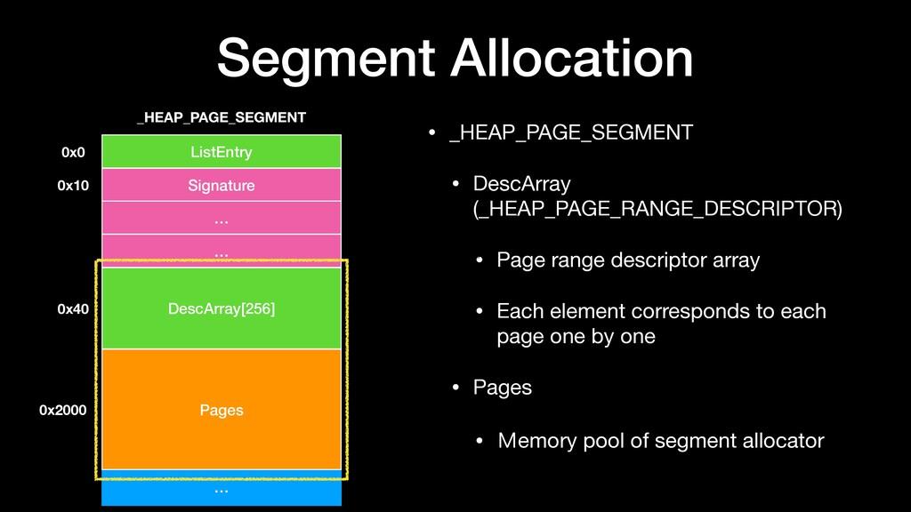 • _HEAP_PAGE_SEGMENT  • DescArray (_HEAP_PAGE_R...