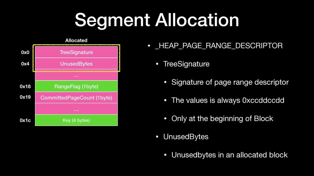 • _HEAP_PAGE_RANGE_DESCRIPTOR  • TreeSignature ...