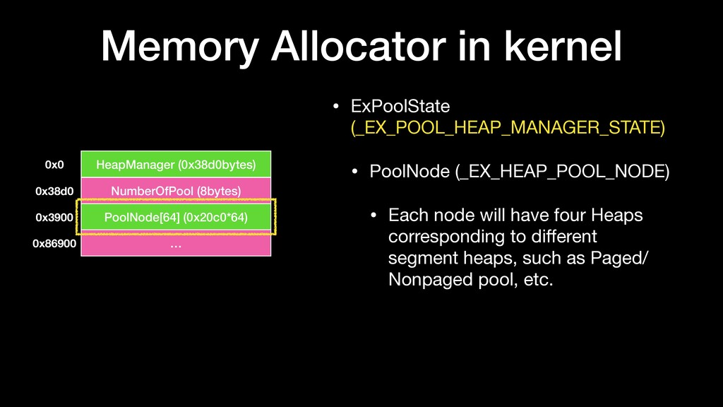 Memory Allocator in kernel • ExPoolState (_EX_P...