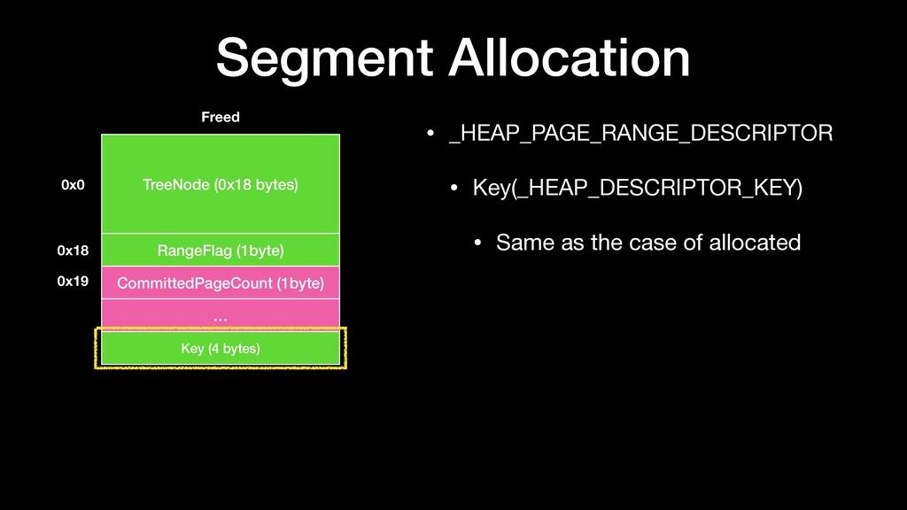 • _HEAP_PAGE_RANGE_DESCRIPTOR  • Key(_HEAP_DESC...