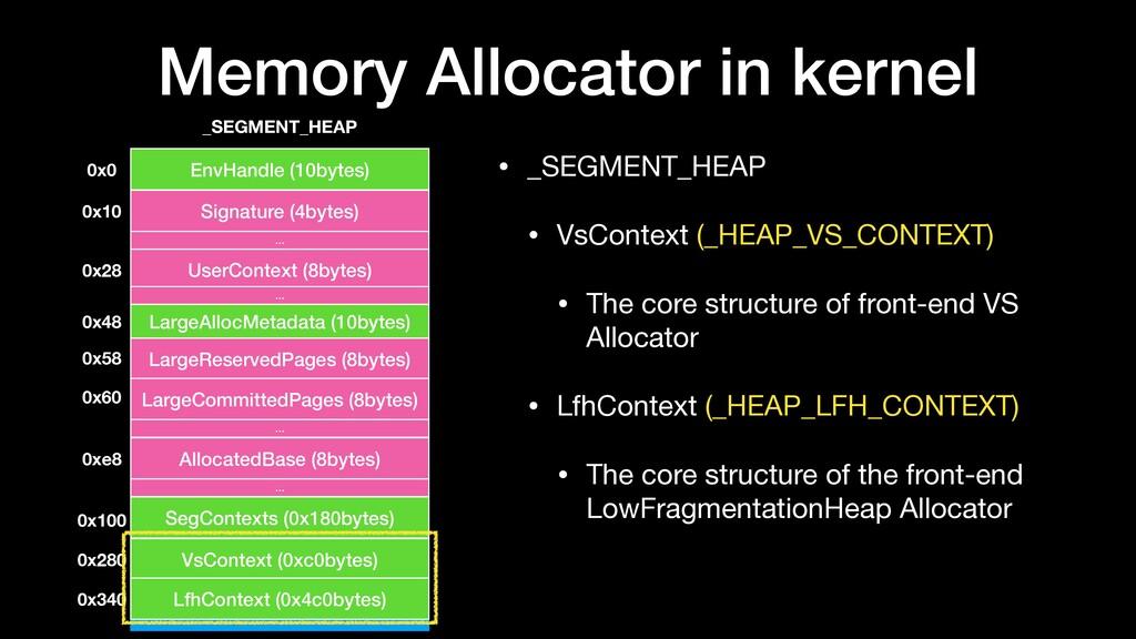 Memory Allocator in kernel • _SEGMENT_HEAP  • V...