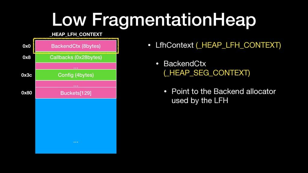 Low FragmentationHeap • LfhContext (_HEAP_LFH_C...