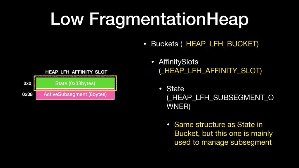 Low FragmentationHeap • Buckets (_HEAP_LFH_BUCK...