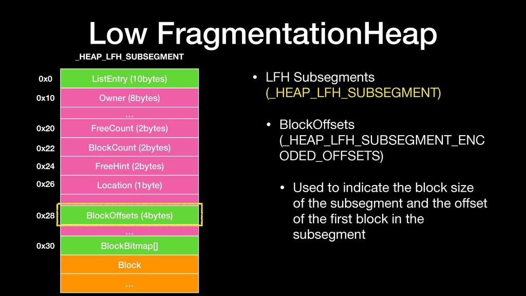 Low FragmentationHeap • LFH Subsegments (_HEAP_...