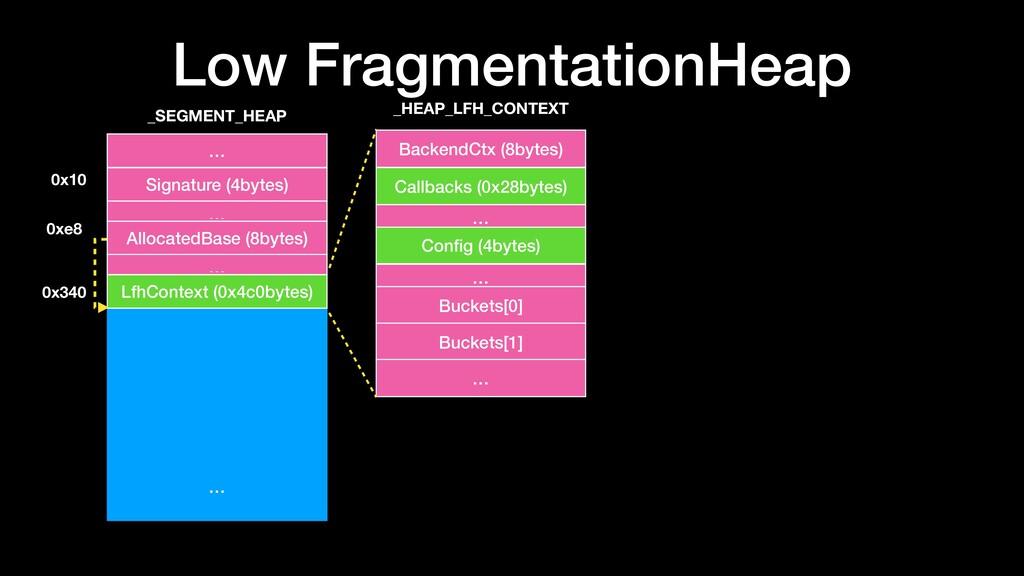 Low FragmentationHeap _SEGMENT_HEAP … … Signatu...