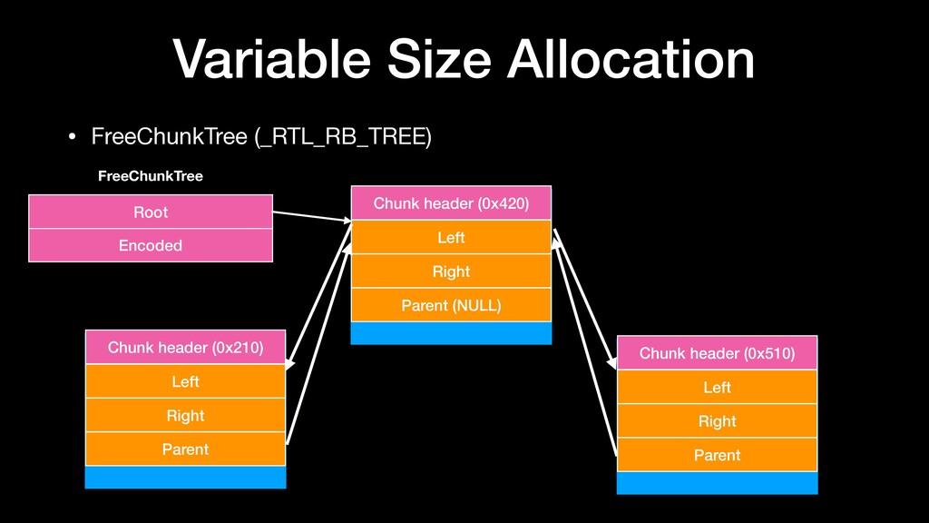 Variable Size Allocation • FreeChunkTree (_RTL_...