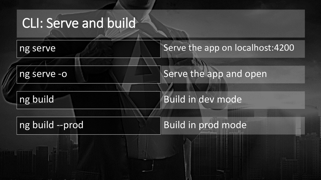 CLI: Serve and build ng serve Serve the app on ...
