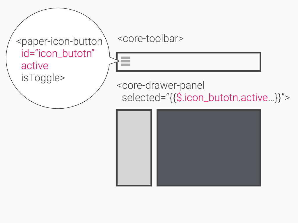 """! <core-toolbar> <core-drawer-panel selected=""""{..."""