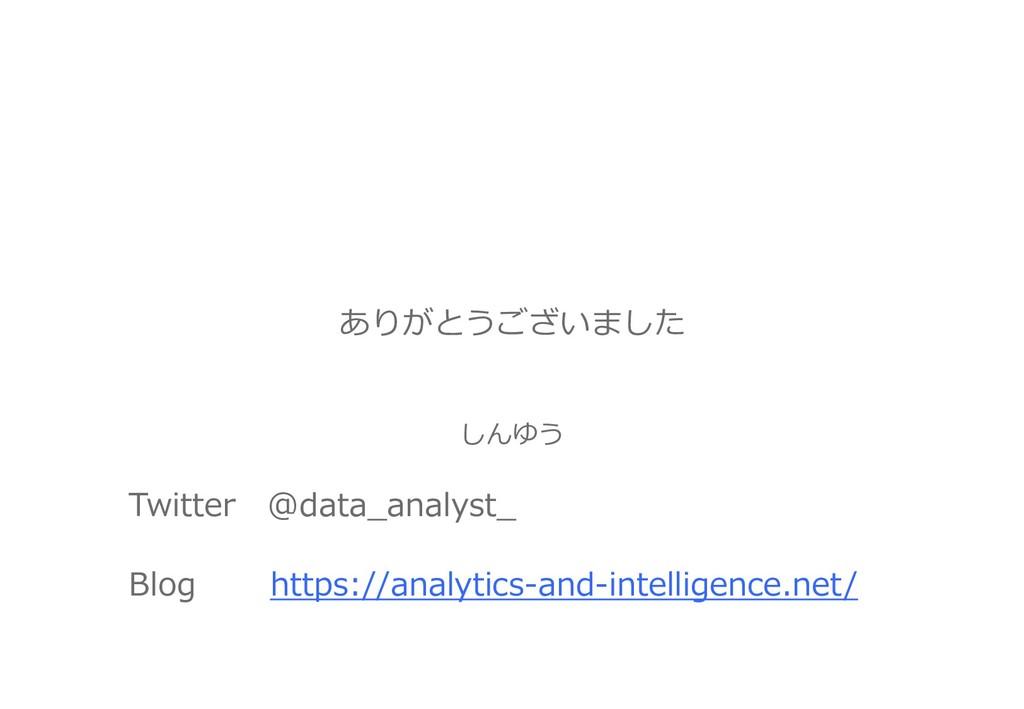 ありがとうございました しんゆう Twitter @data_analyst_ Blog ht...