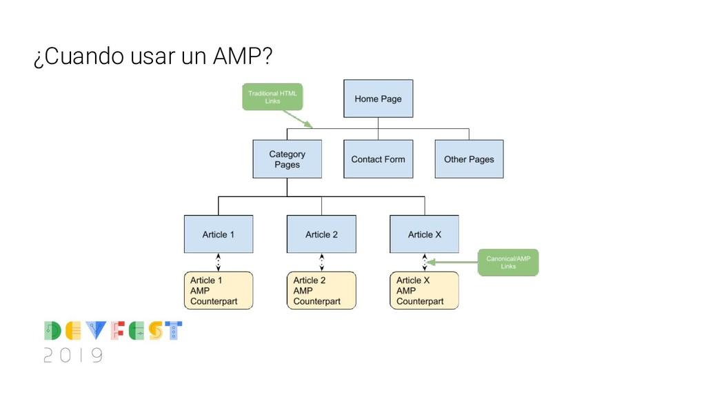 ¿Cuando usar un AMP?