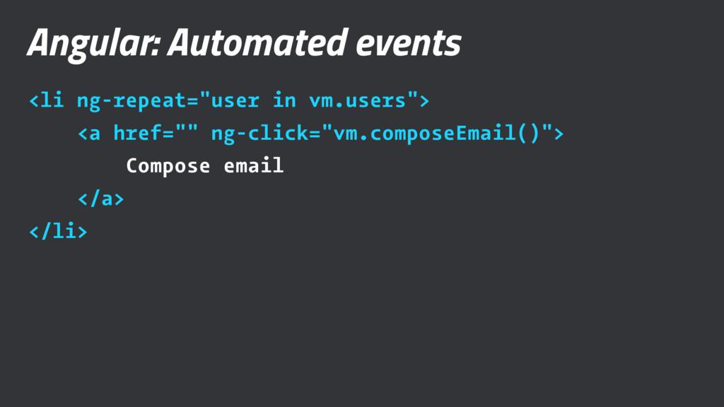 "Angular: Automated events <li ng-repeat=""user i..."