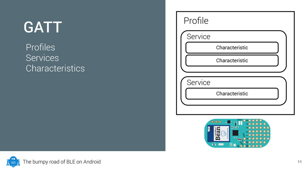The bumpy road of BLE on Android Profile Service...