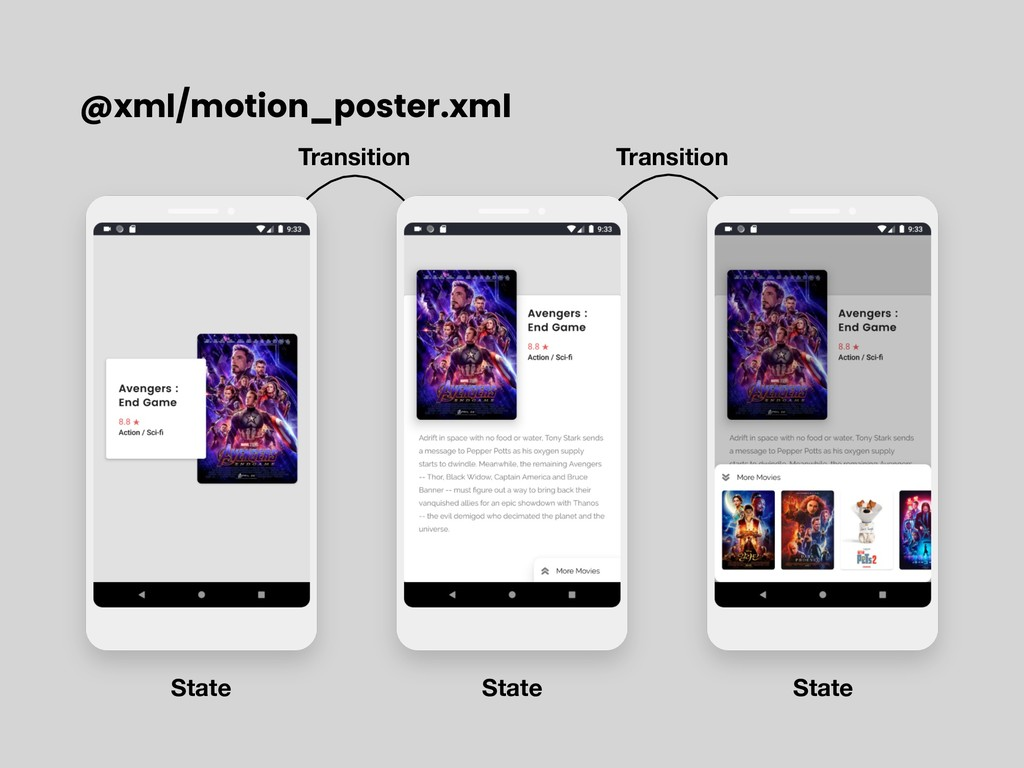 @xml/motion_poster.xml Transition Transition St...