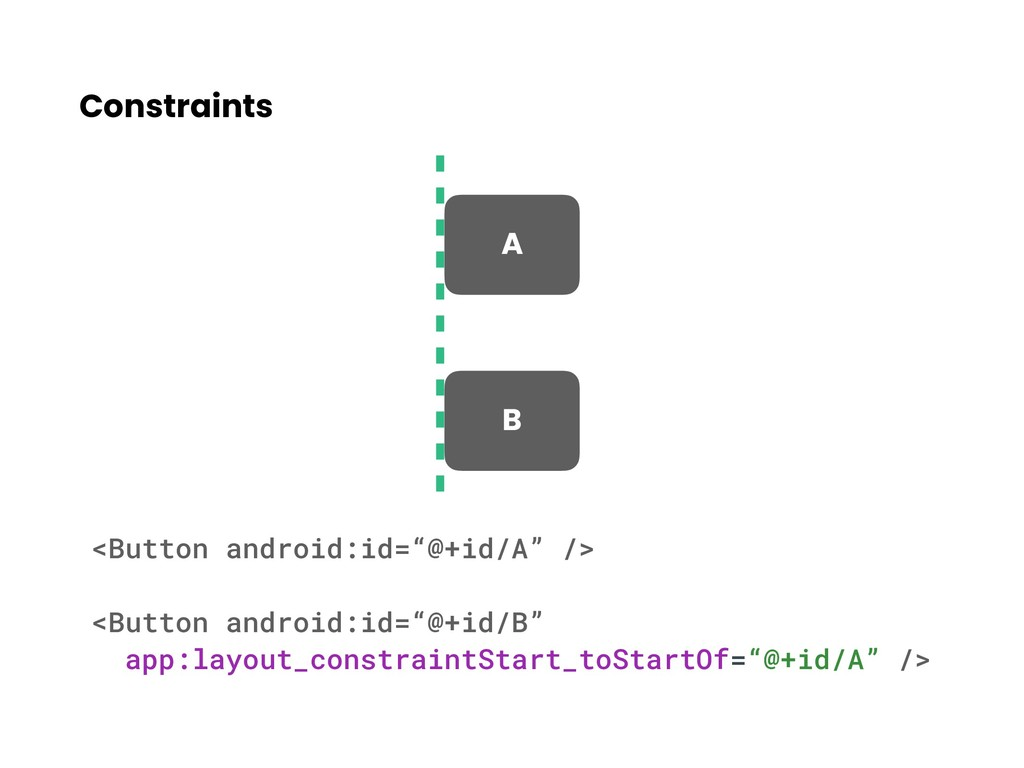 """Constraints A B <Button android:id=""""@+id/A"""" /> ..."""