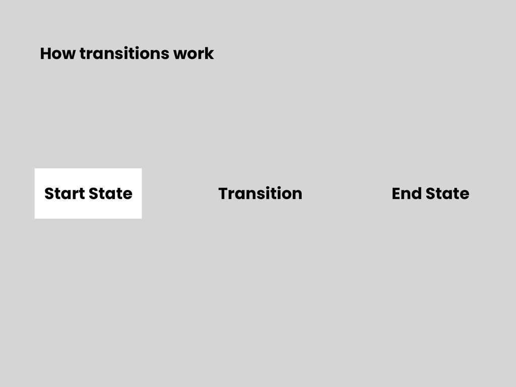 How transitions work Start State End State Tran...