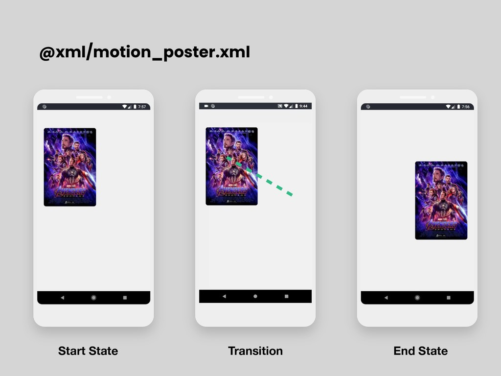 @xml/motion_poster.xml Start State End State Tr...