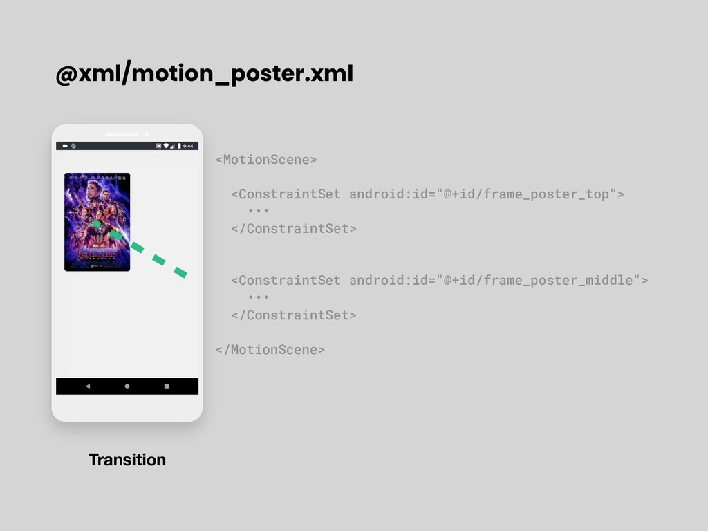 Transition @xml/motion_poster.xml <MotionScene>...