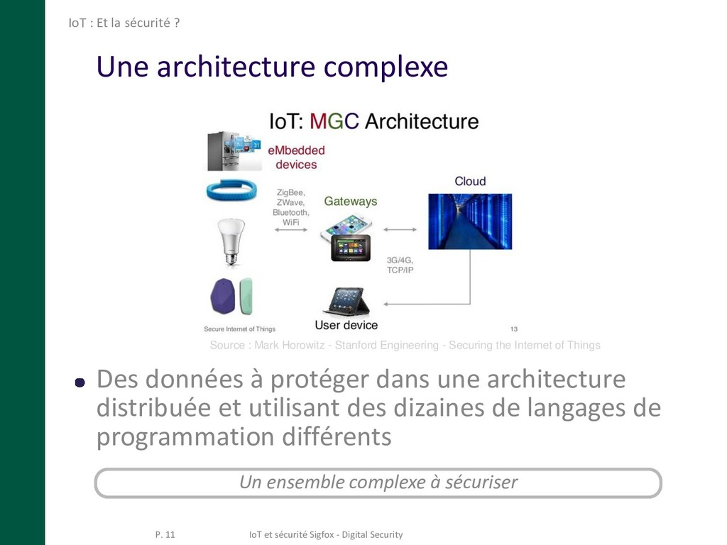 Une architecture complexe Des données à protége...